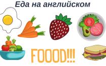 Все про еду на английском