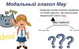 Модальный глагол may в английском