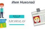 Имя Николай на английском