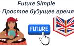 Future Simple простое будущее в английском