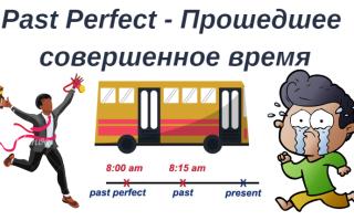 Past Perfect в английском языке