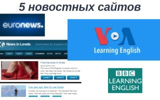 5 лучших сайтов, где можно смотреть новости на английском