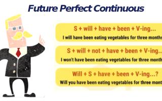 Future Perfect Continuous – редкий гость