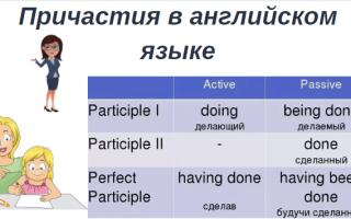 Причастия в английском языке