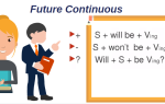 Прекрасен будет миг Future Continuous