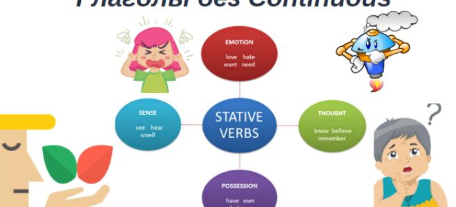 Глаголы, не употребляющиеся в Continuous