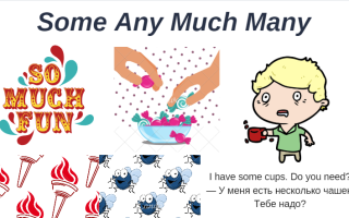 Местоимения some, any, no, much, many