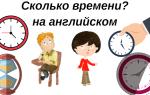 Сколько времени английском языке