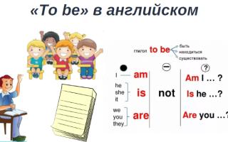 Употребление глагола «to be» в английском языке