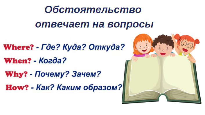 Обстоятельство в английском